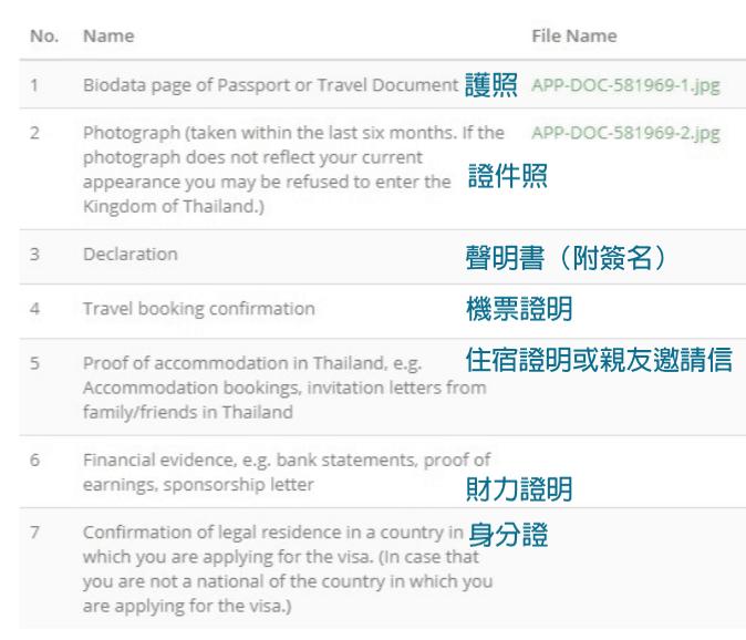 泰國觀光簽證辦理-上傳最後相關資料