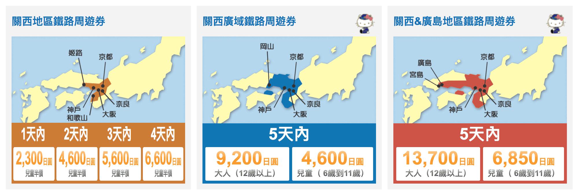 關西機場到京都 關西廣域鐵路周遊券